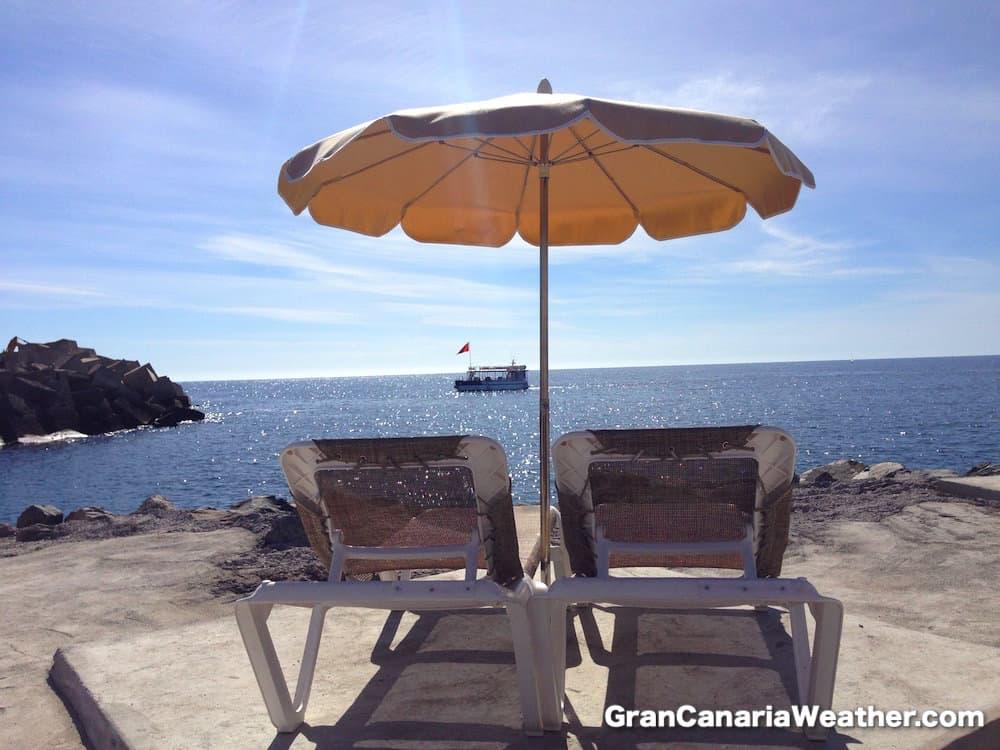 Gran Canaria Weather January Puerto Rico Sunbeds 2016