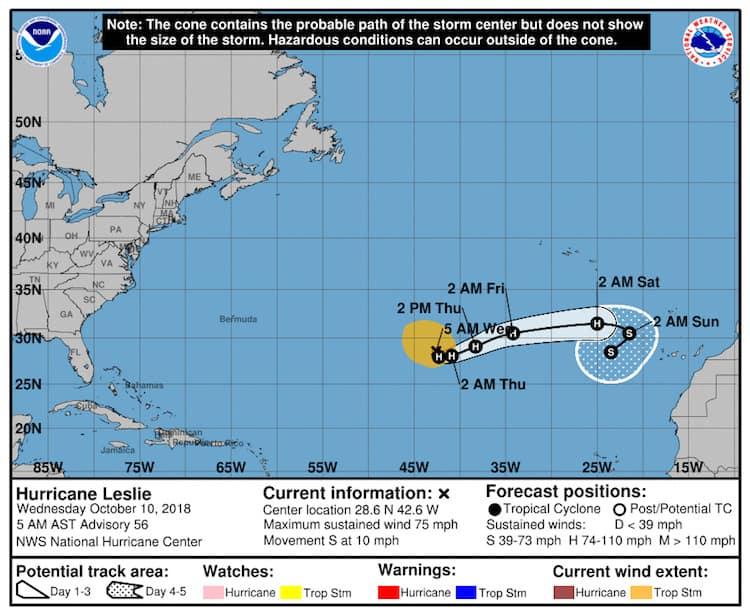 Tropical Storm Leslie Gran Canaria October 2018