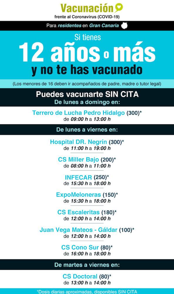 Mass Vaccination Centers in Gran Canaria